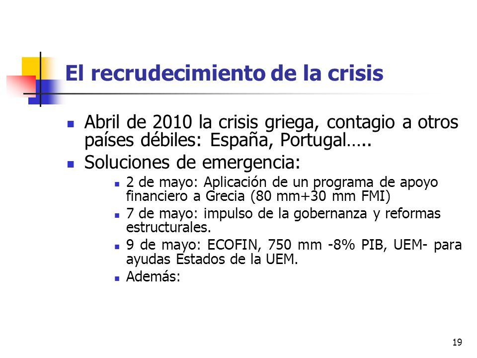 El recrudecimiento de la crisis