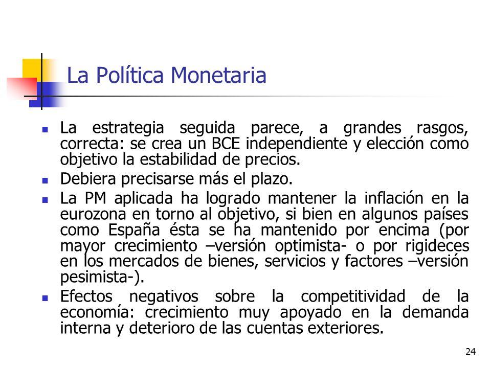 La Política Monetaria