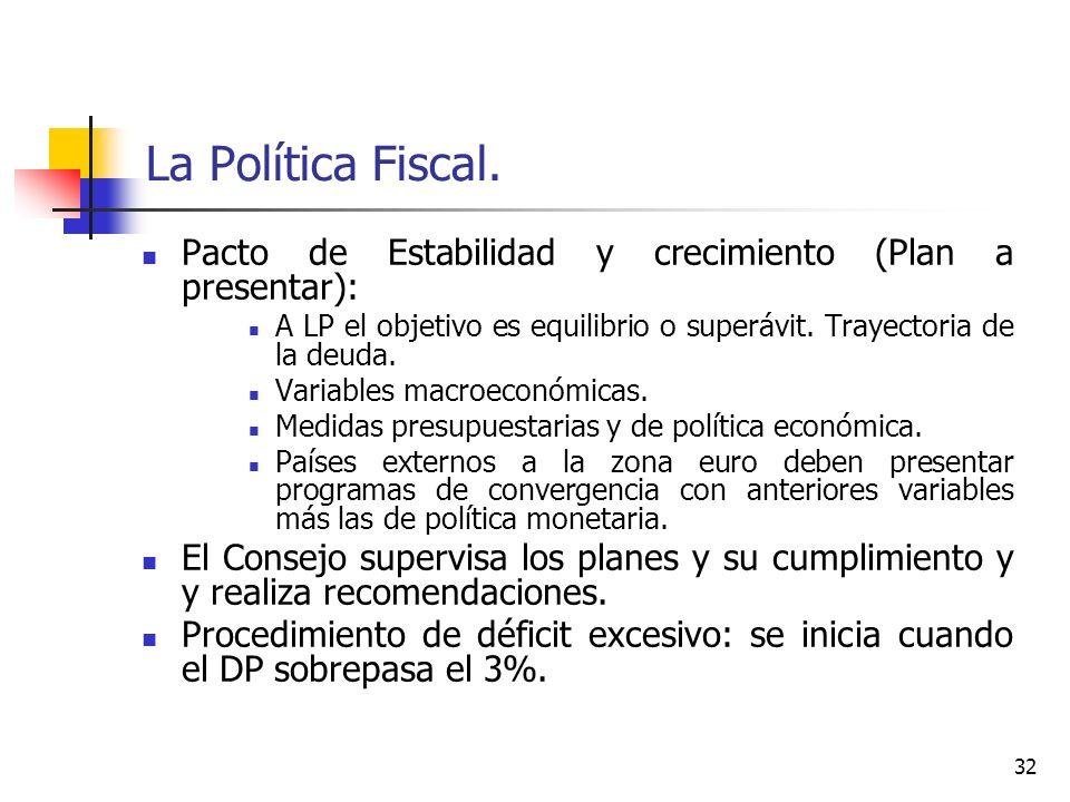 La Política Fiscal. Pacto de Estabilidad y crecimiento (Plan a presentar): A LP el objetivo es equilibrio o superávit. Trayectoria de la deuda.