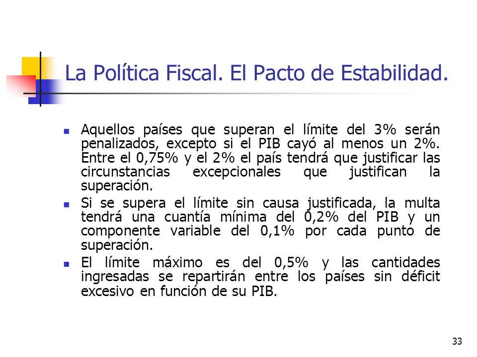 La Política Fiscal. El Pacto de Estabilidad.