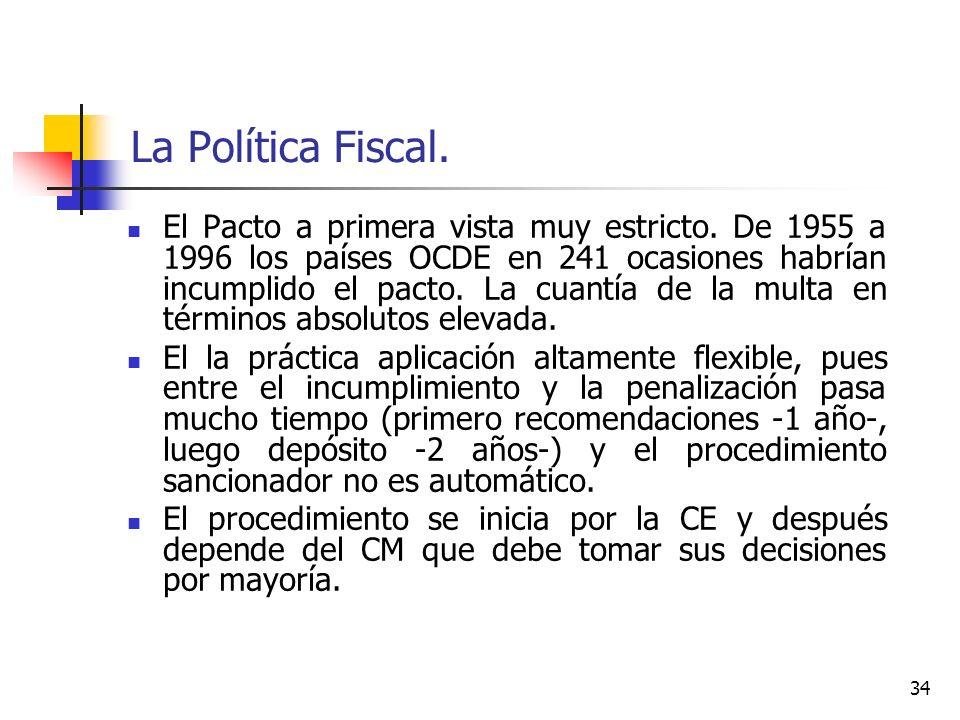La Política Fiscal.
