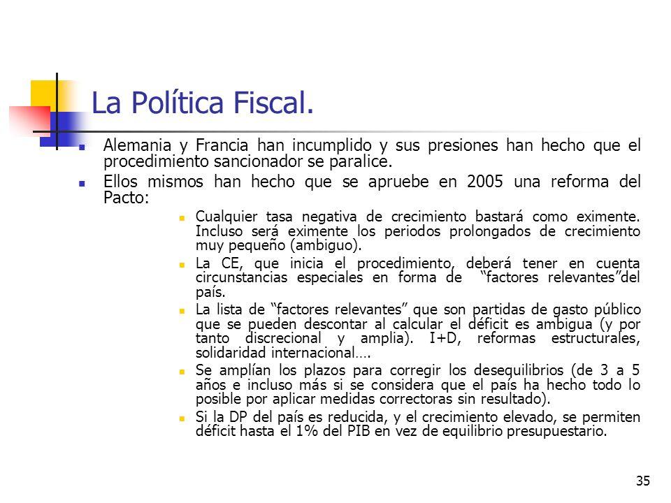 La Política Fiscal. Alemania y Francia han incumplido y sus presiones han hecho que el procedimiento sancionador se paralice.