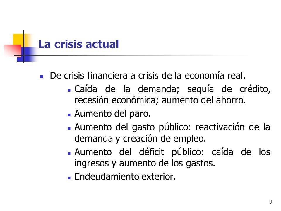 La crisis actual De crisis financiera a crisis de la economía real.