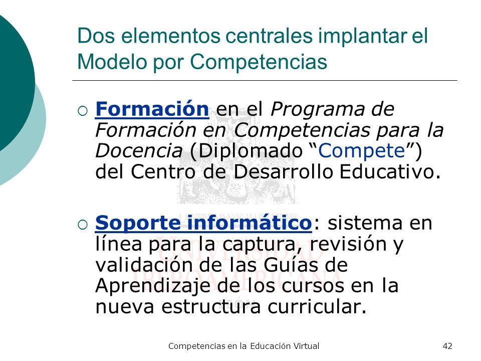 Dos elementos centrales implantar el Modelo por Competencias