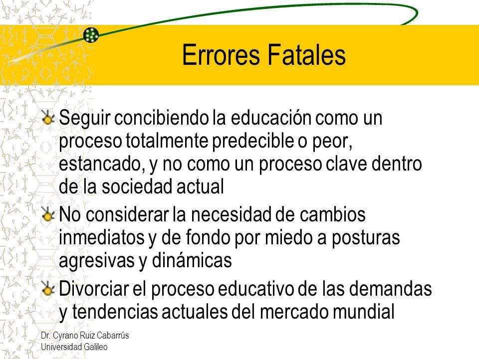Errores Fatales