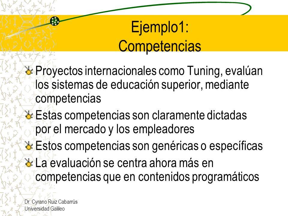 Ejemplo1: Competencias
