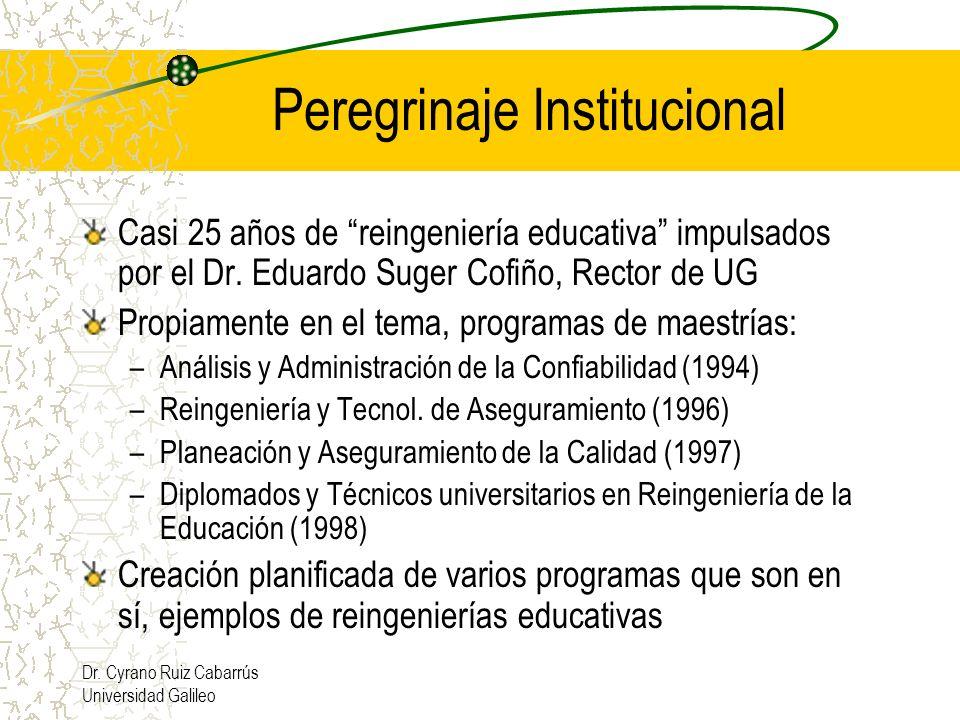 Peregrinaje Institucional