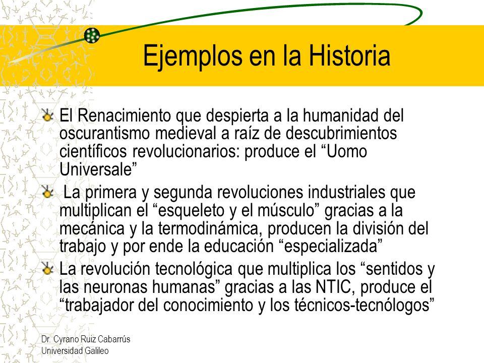 Ejemplos en la Historia