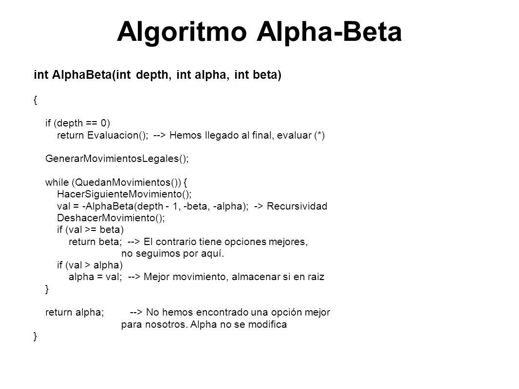 Algoritmo Alpha-Beta int AlphaBeta(int depth, int alpha, int beta) {