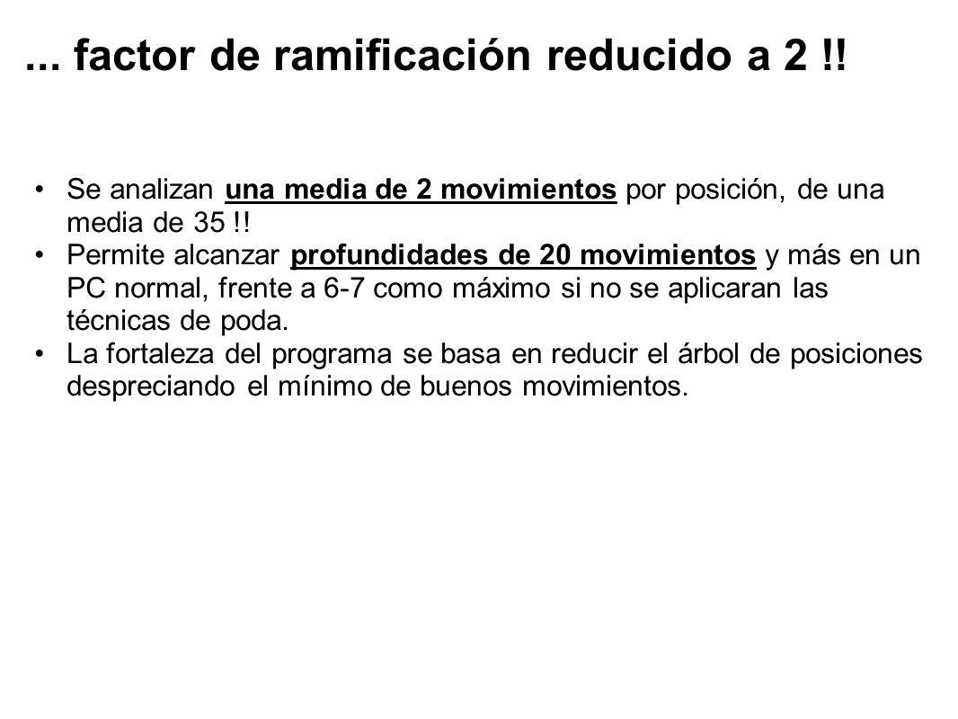 ... factor de ramificación reducido a 2 !!