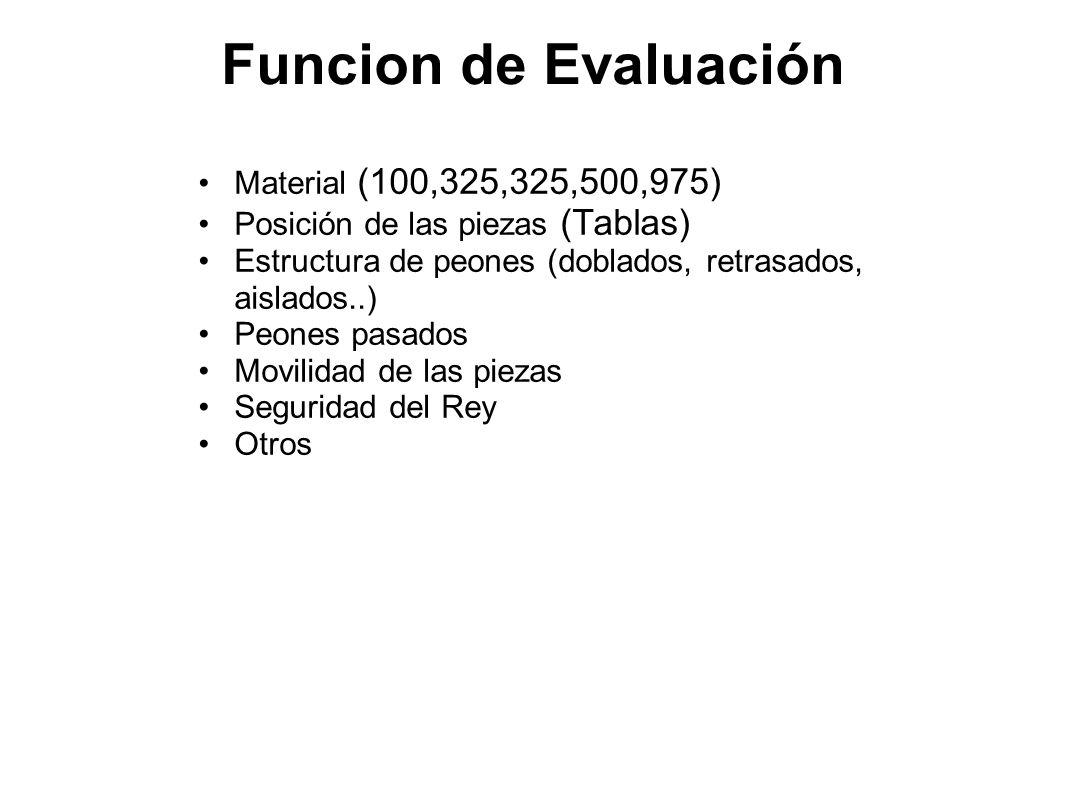 Funcion de Evaluación Material (100,325,325,500,975)