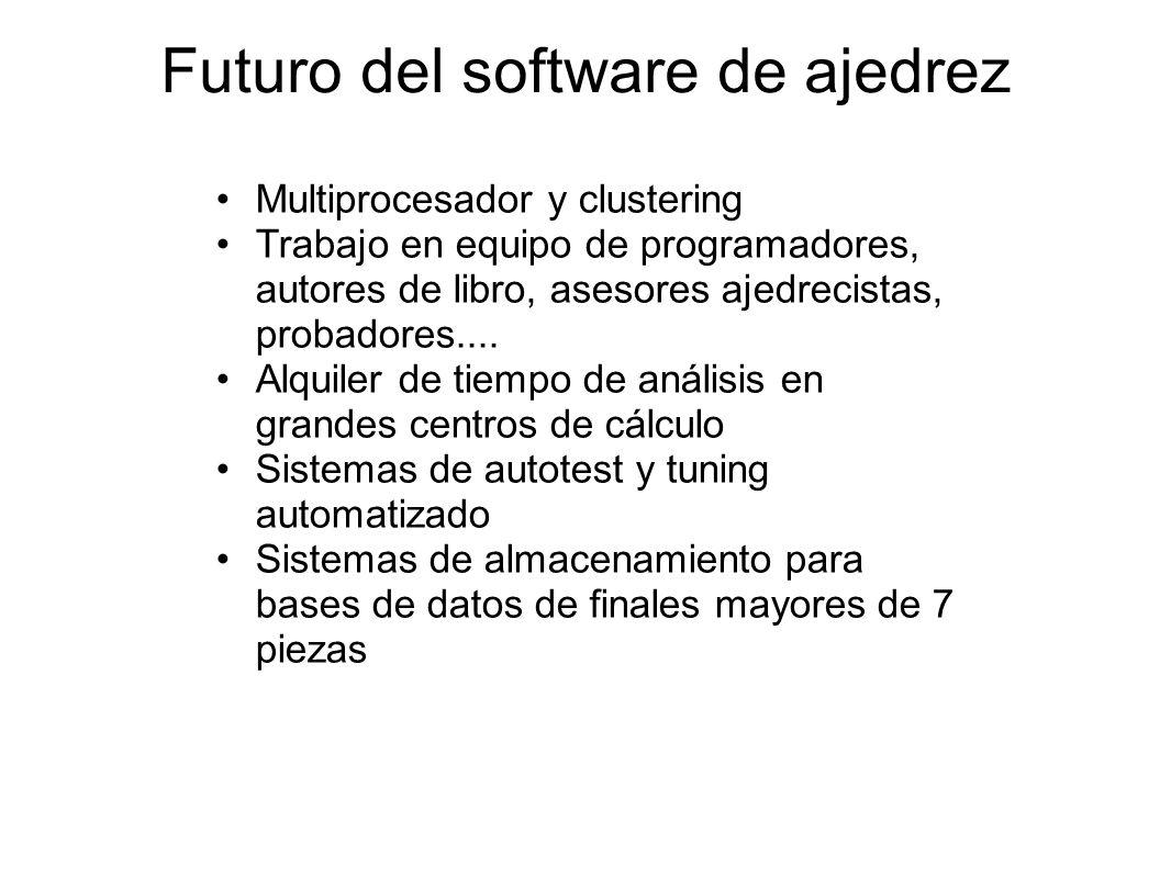 Futuro del software de ajedrez