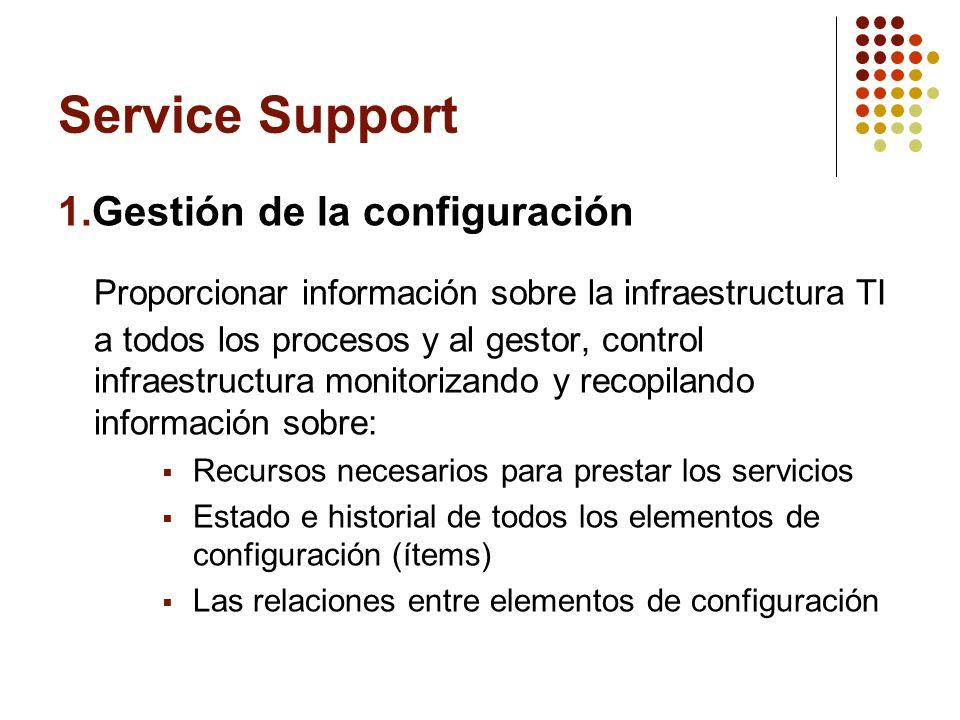 Service Support 1.Gestión de la configuración.