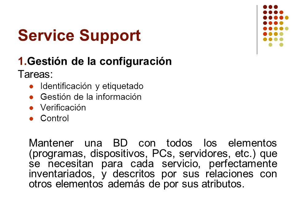 Service Support 1.Gestión de la configuración Tareas: