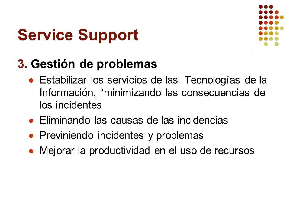 Service Support 3. Gestión de problemas