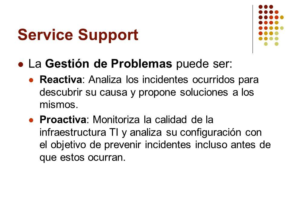 Service Support La Gestión de Problemas puede ser: