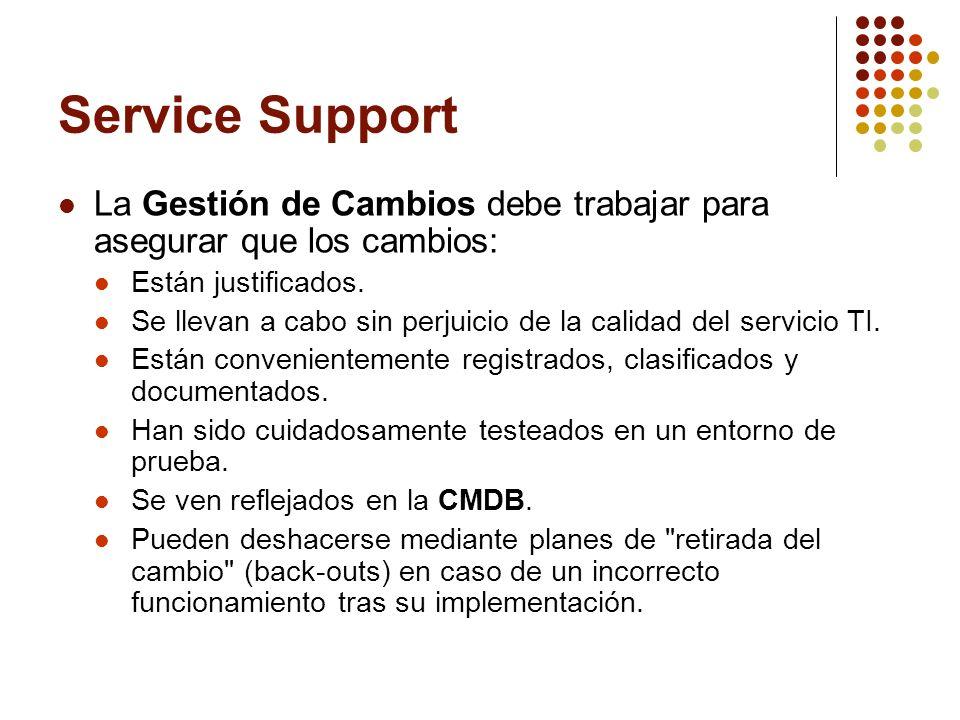 Service Support La Gestión de Cambios debe trabajar para asegurar que los cambios: Están justificados.
