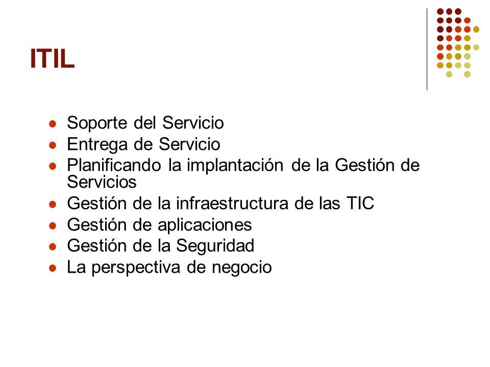 ITIL Soporte del Servicio Entrega de Servicio