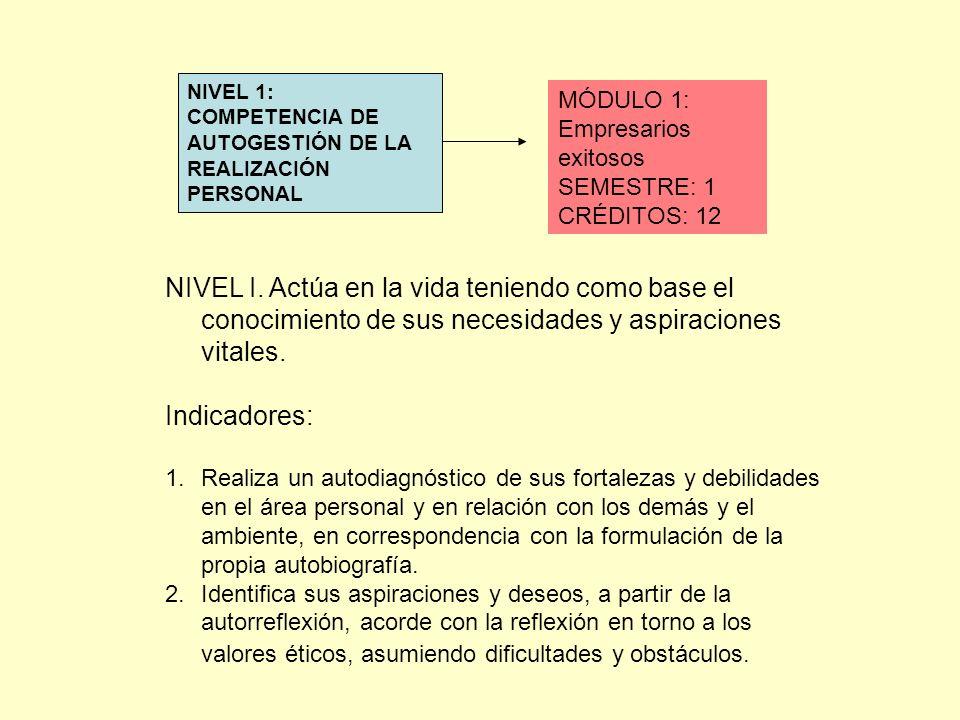 NIVEL 1: COMPETENCIA DE AUTOGESTIÓN DE LA REALIZACIÓN PERSONAL. MÓDULO 1: Empresarios exitosos SEMESTRE: 1 CRÉDITOS: 12.