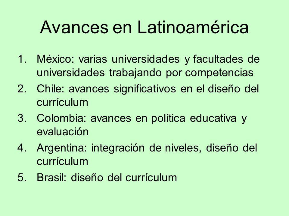Avances en Latinoamérica