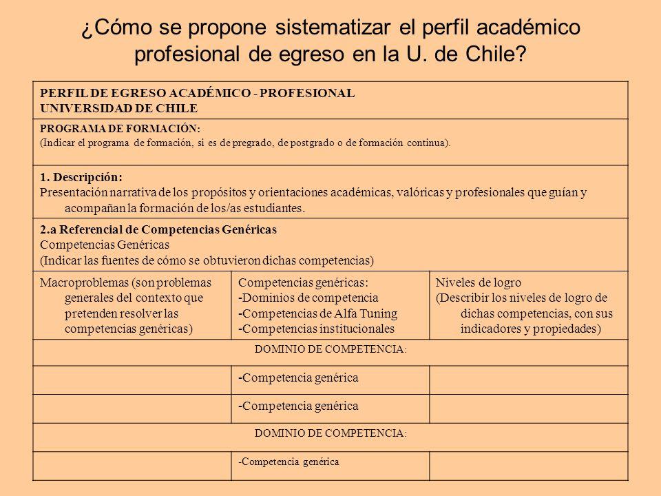 DOMINIO DE COMPETENCIA: