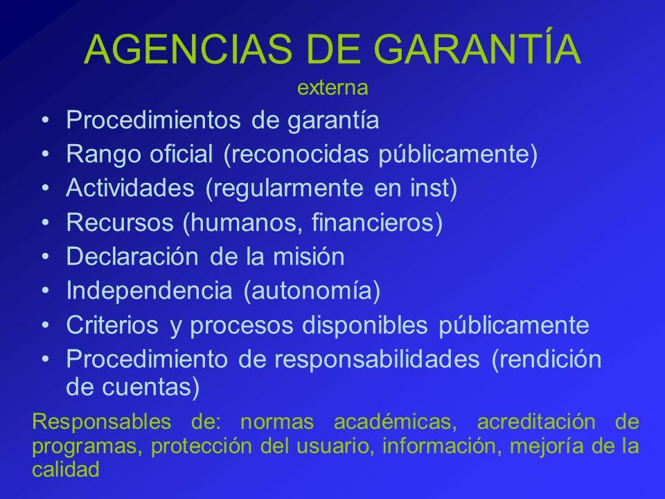 AGENCIAS DE GARANTÍA externa