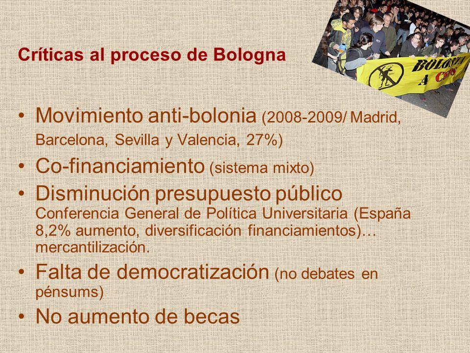 Críticas al proceso de Bologna