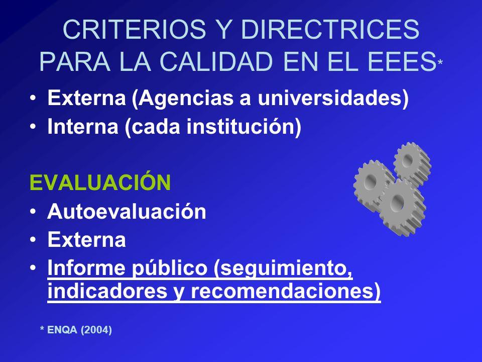 CRITERIOS Y DIRECTRICES PARA LA CALIDAD EN EL EEES*