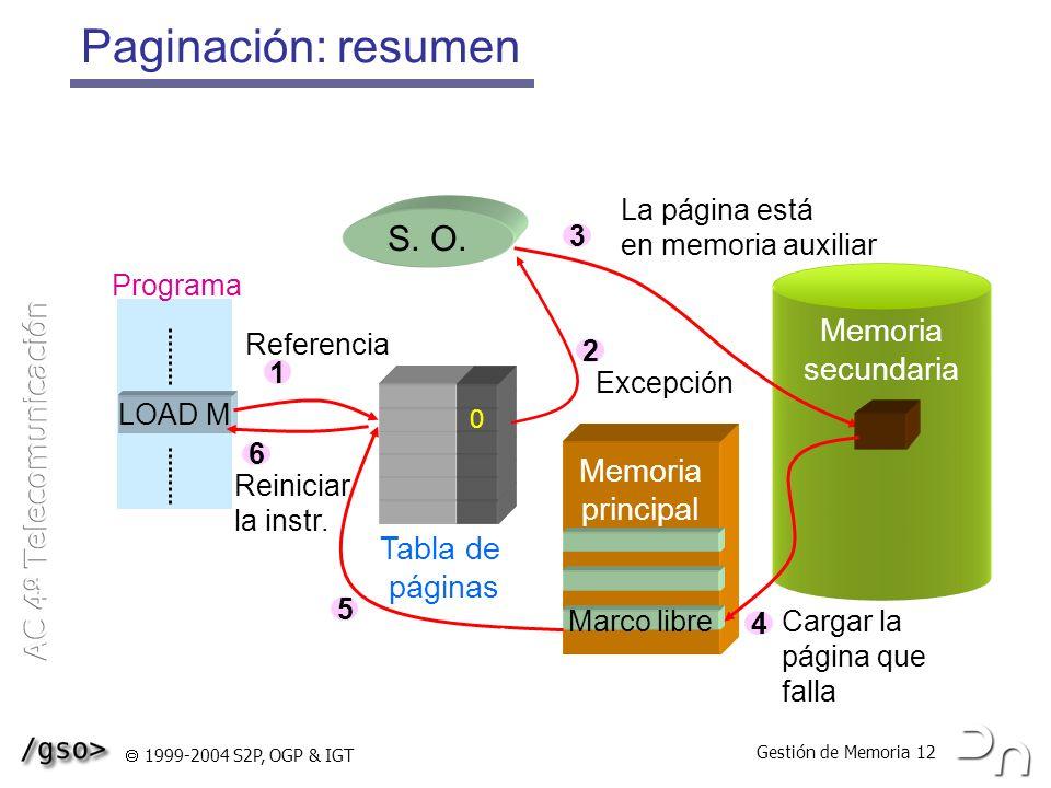 Paginación: resumen S. O. Memoria secundaria Memoria principal