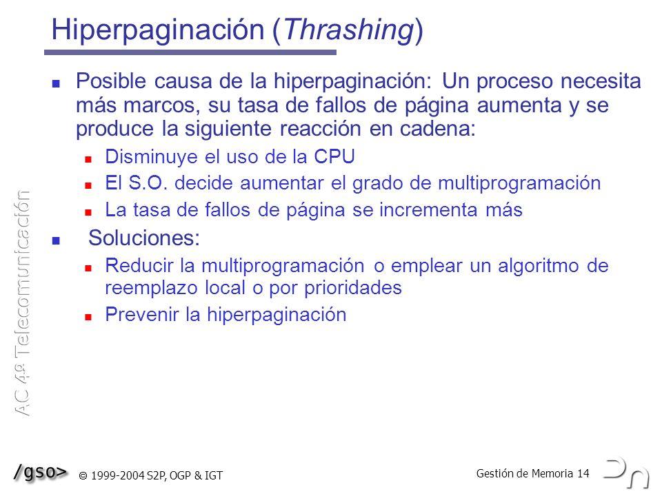 Hiperpaginación (Thrashing)