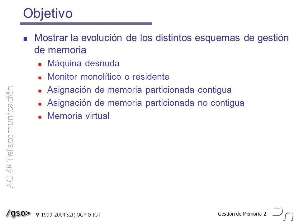 Objetivo Mostrar la evolución de los distintos esquemas de gestión de memoria. Máquina desnuda. Monitor monolítico o residente.