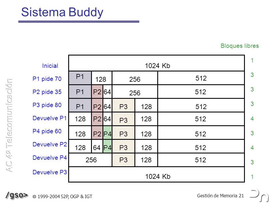 Sistema Buddy 1024 Kb P1 128 256 512 P1 P2 64 256 512 P1 P2 64 P3 128