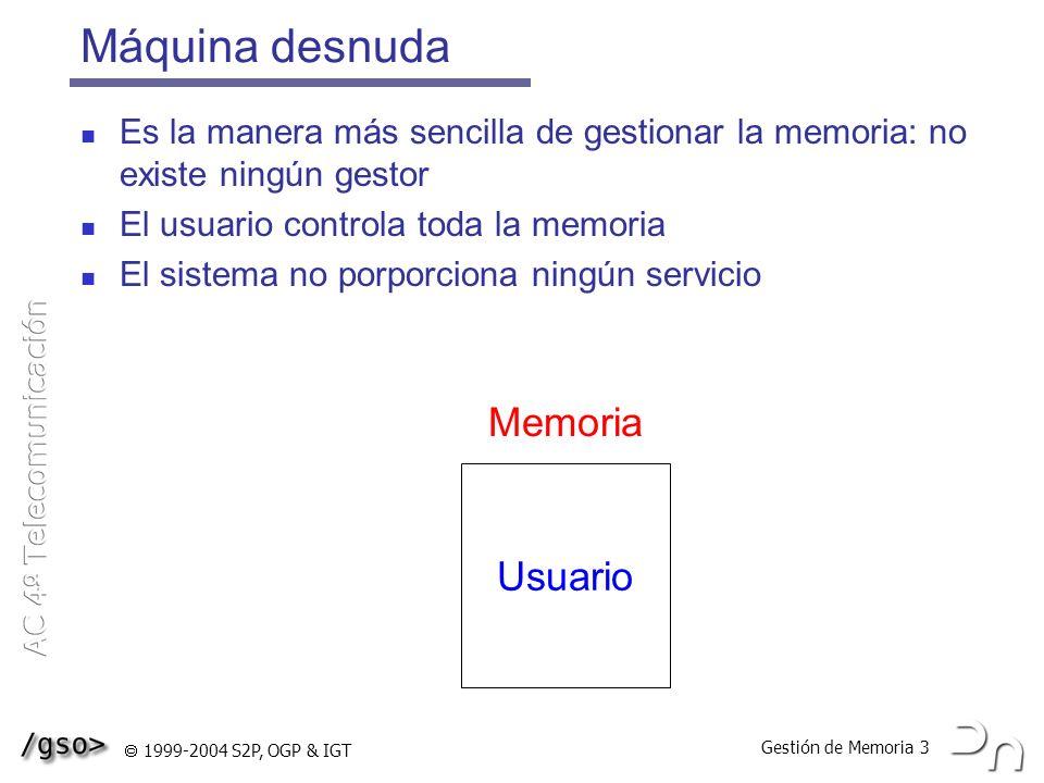 Máquina desnuda Memoria Usuario