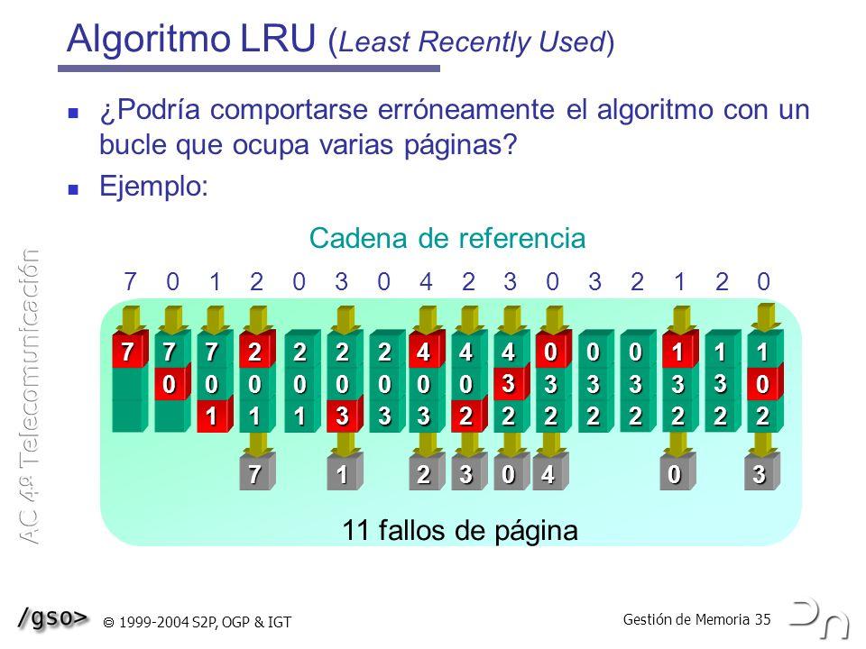 Algoritmo LRU (Least Recently Used)