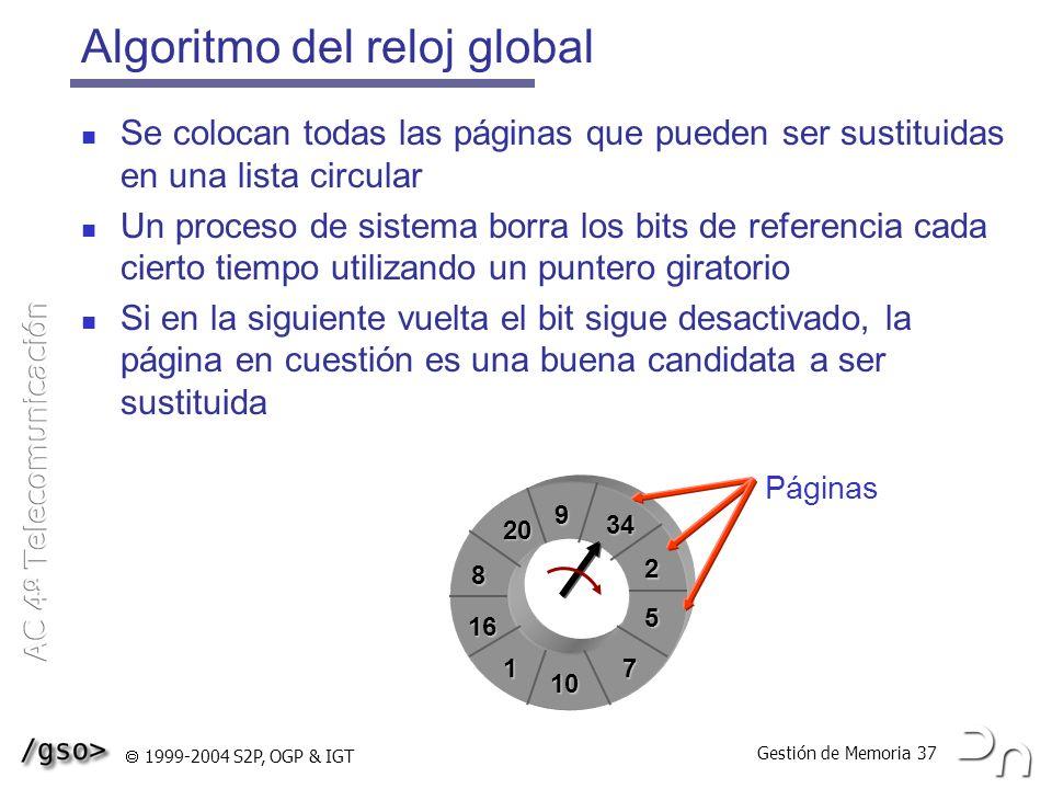Algoritmo del reloj global