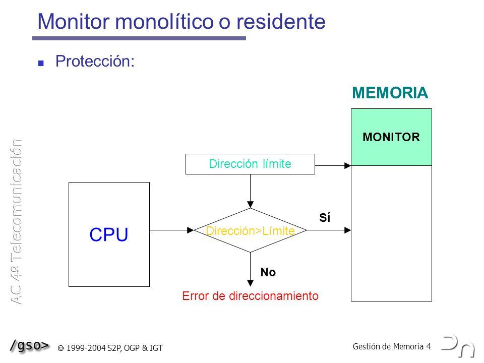 Monitor monolítico o residente
