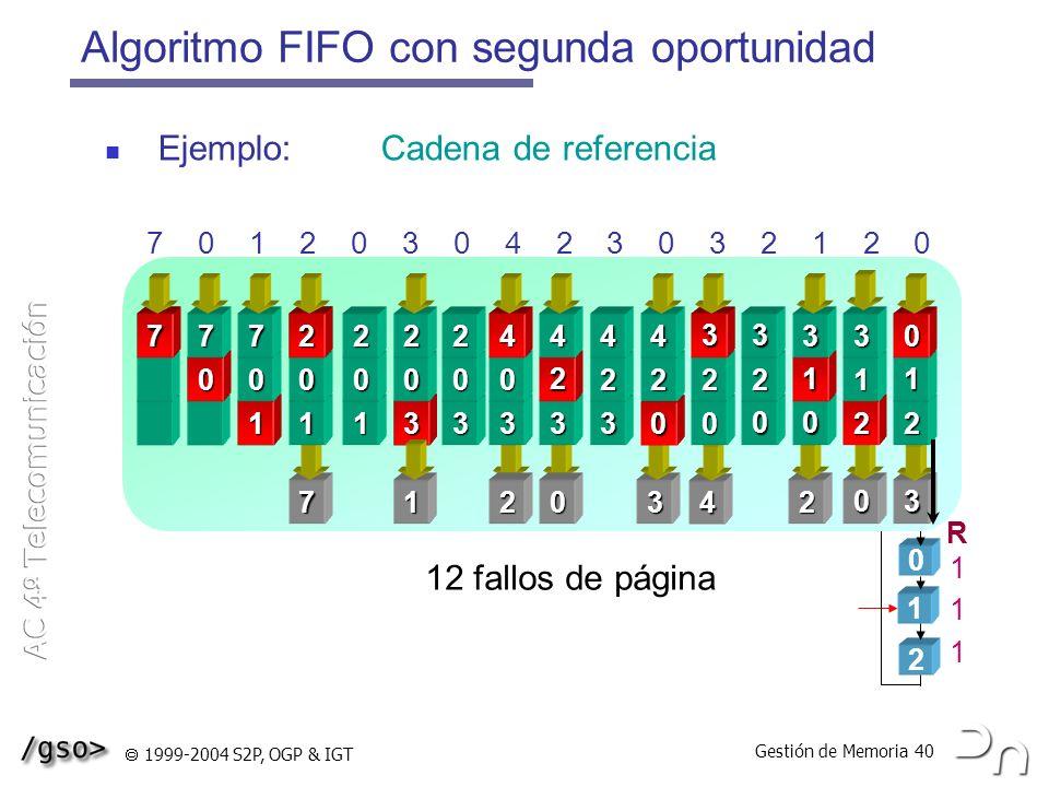 Algoritmo FIFO con segunda oportunidad
