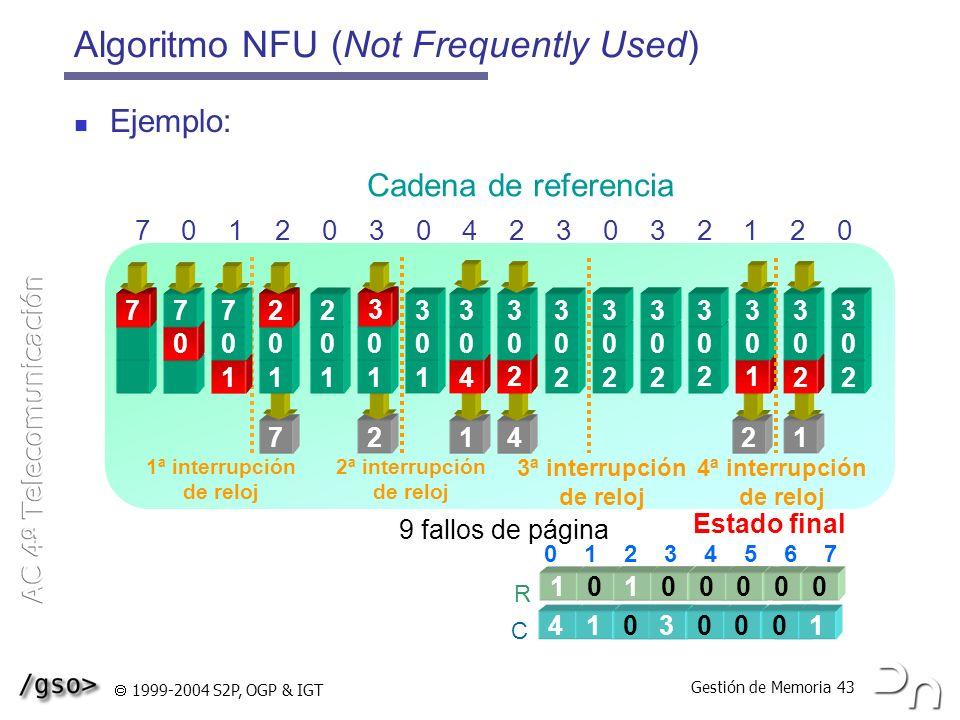 Algoritmo NFU (Not Frequently Used)