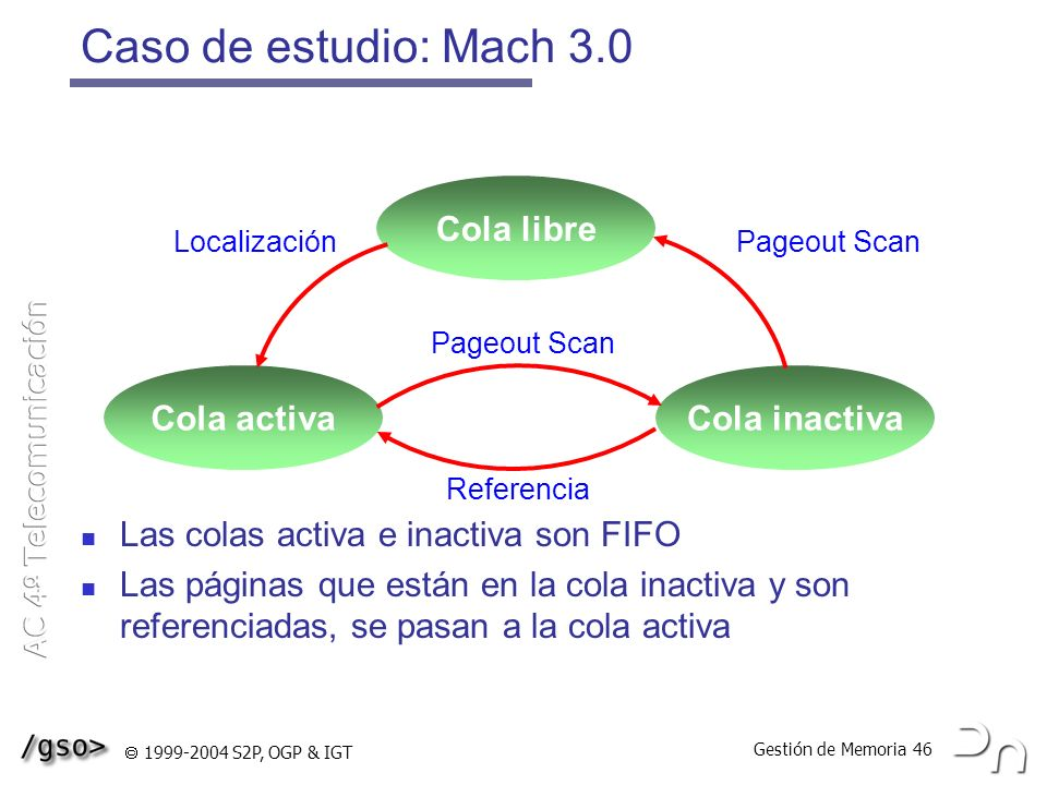 Caso de estudio: Mach 3.0 Las colas activa e inactiva son FIFO