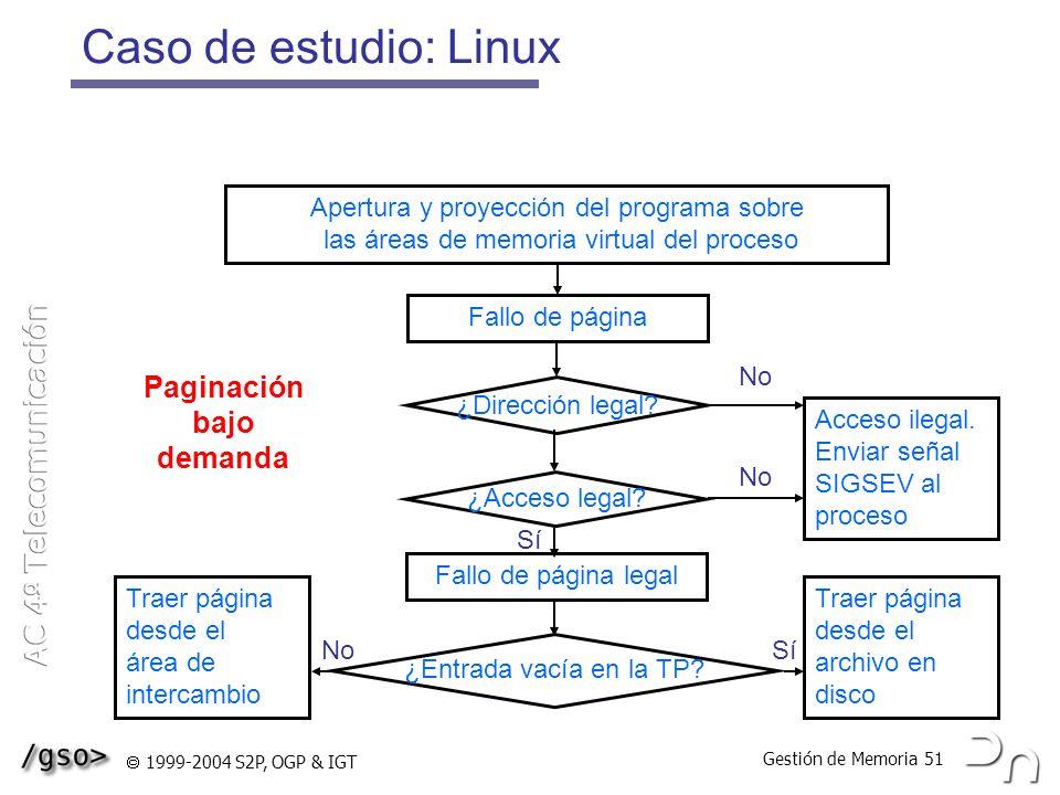 Caso de estudio: Linux Paginación bajo demanda