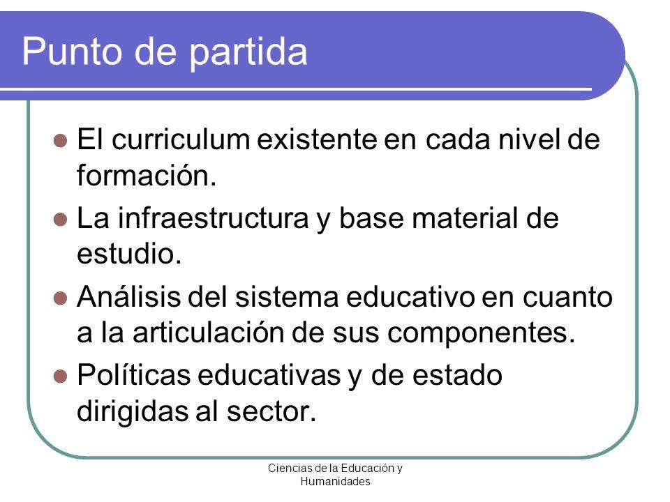 Ciencias de la Educación y Humanidades