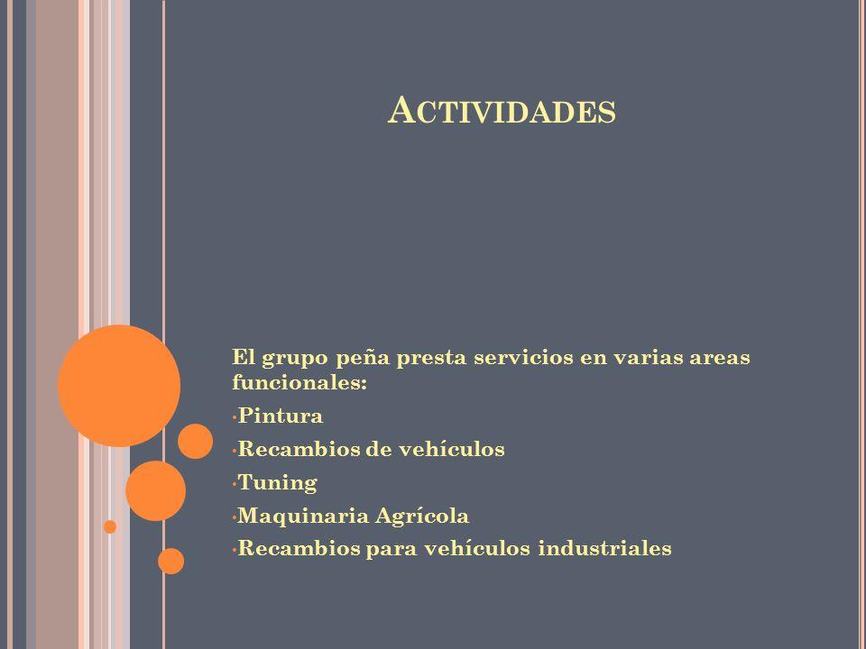 Actividades El grupo peña presta servicios en varias areas funcionales: Pintura. Recambios de vehículos.