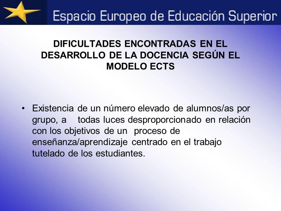 DIFICULTADES ENCONTRADAS EN EL DESARROLLO DE LA DOCENCIA SEGÚN EL MODELO ECTS