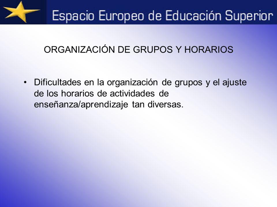 ORGANIZACIÓN DE GRUPOS Y HORARIOS