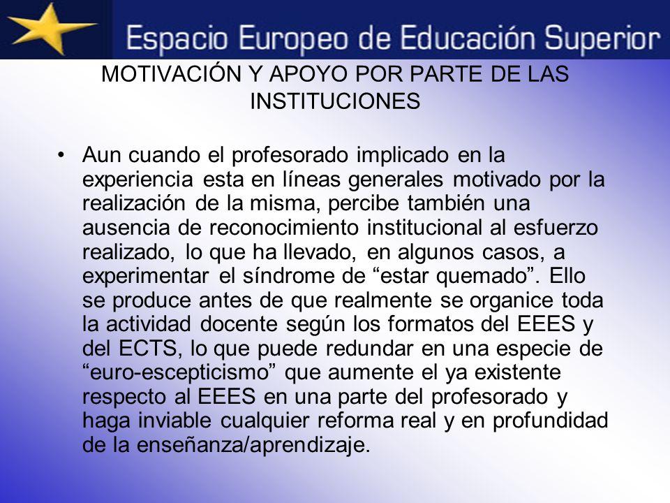 MOTIVACIÓN Y APOYO POR PARTE DE LAS INSTITUCIONES