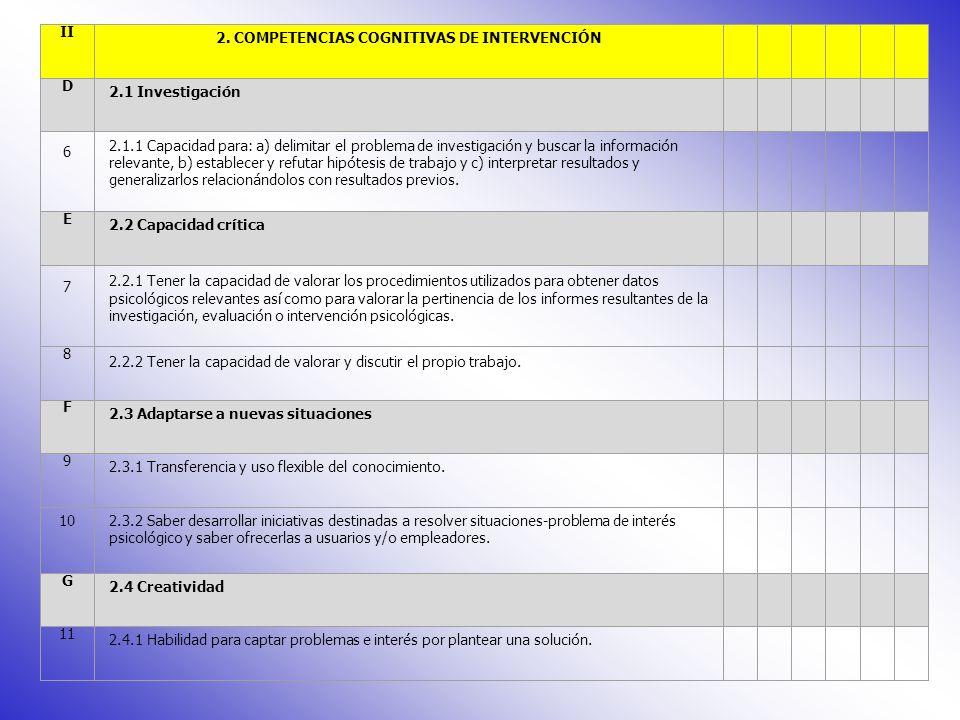 2. COMPETENCIAS COGNITIVAS DE INTERVENCIÓN