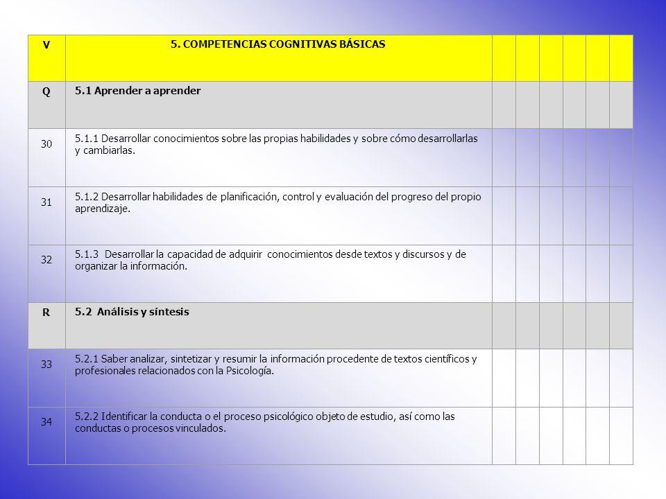 5. COMPETENCIAS COGNITIVAS BÁSICAS