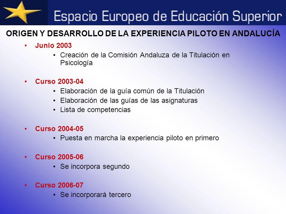 ORIGEN Y DESARROLLO DE LA EXPERIENCIA PILOTO EN ANDALUCÍA