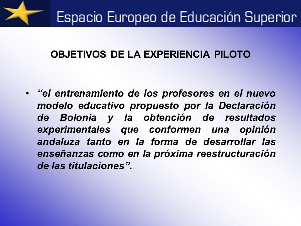 OBJETIVOS DE LA EXPERIENCIA PILOTO