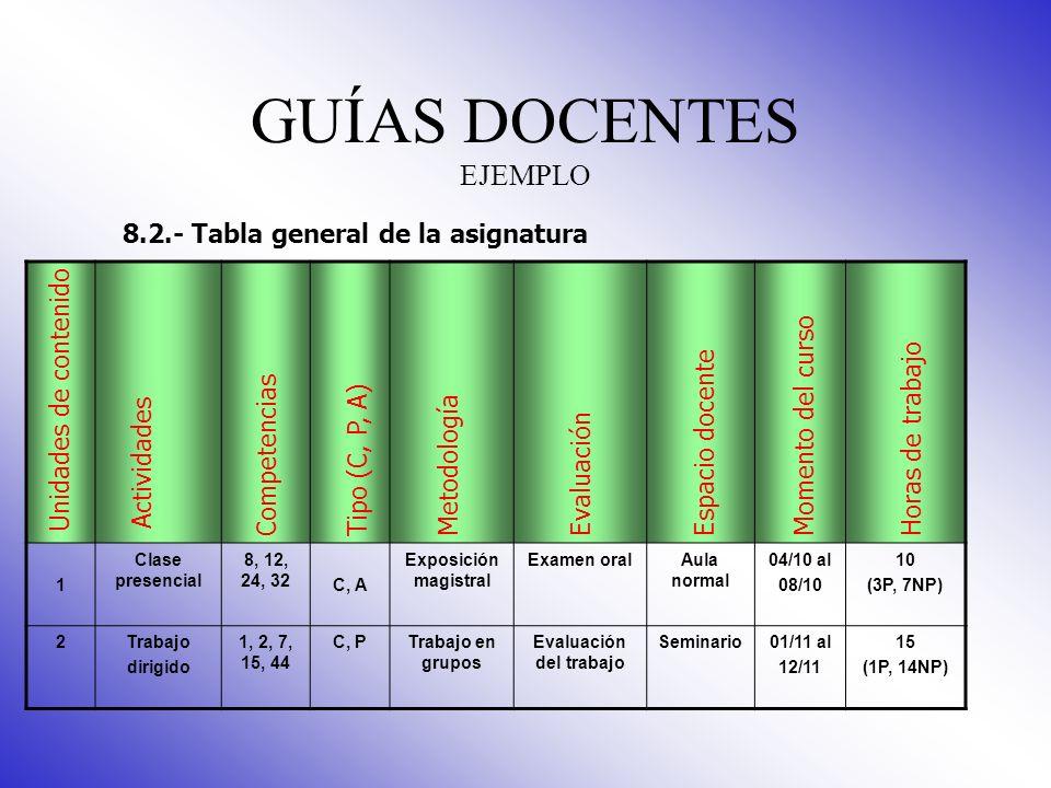 GUÍAS DOCENTES EJEMPLO